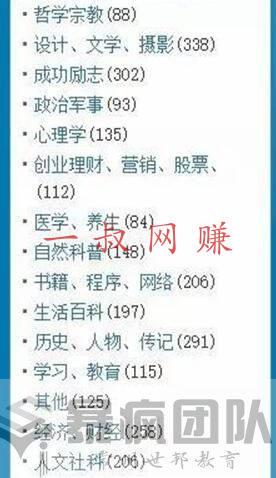 赚钱,兼职 _ 吾师说:推荐一个新手兼职赚钱方法,利用 PDF 电子书也能日赚 300+ 网赚杂谈