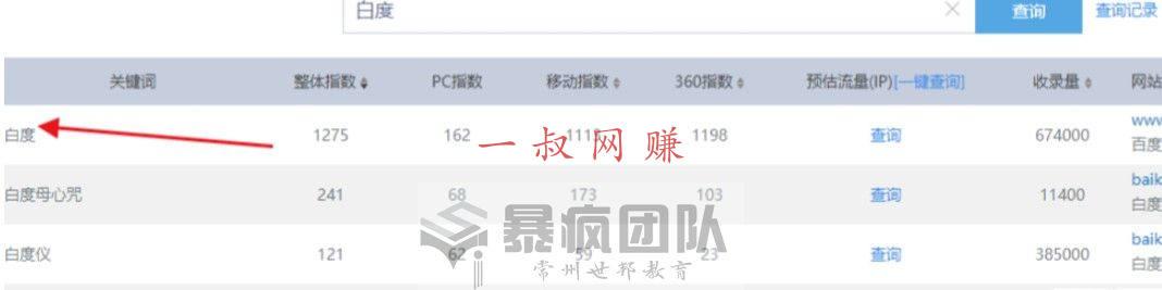 赚钱 _ 高中生炒股赚 4.5 亿!想赚钱就要学 seo 优化插图11