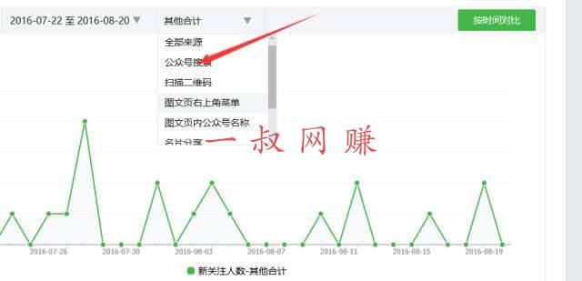 利用微信 SEO 搜索名字让公众号自动涨粉 _ 做自媒体是如何赚钱的,赚钱游戏下载可提现插图1