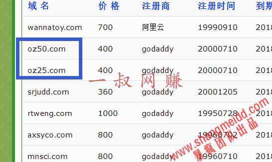 网上兼职一单一结是真的吗,微信的教人恋爱导师收钱 _SEO 高级技巧:老域名的购买技巧插图1