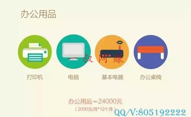 公务员周末兼职家教,手机赚钱宝 _ 初创公司创业成本有哪些?插图2