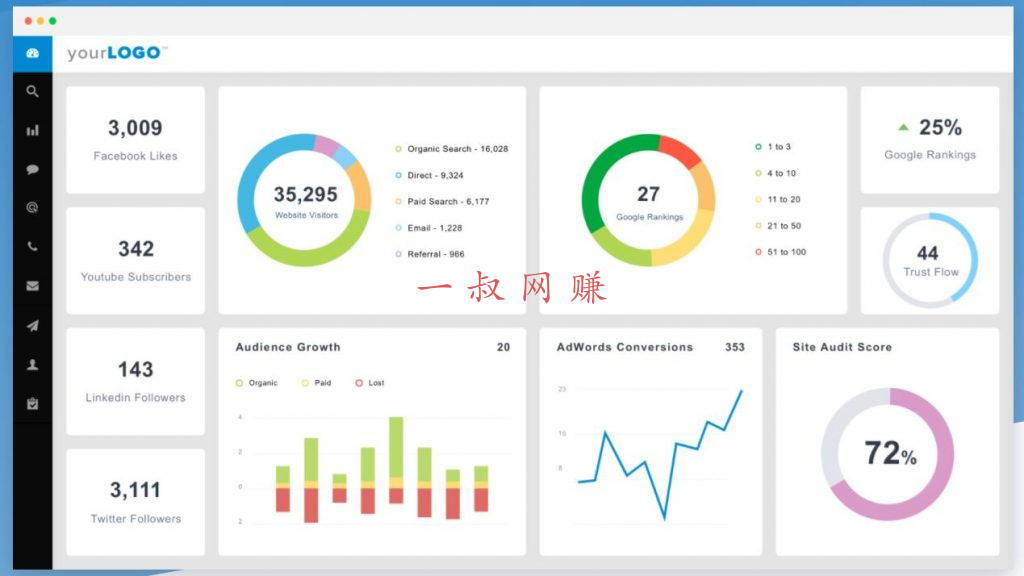 SEO 推广软件盘点 _ 创业挣钱项目,平时下班做点什么副业插图6