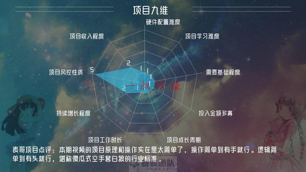 有手就行的项目,一天 3 单每单 40_ 适合没经验女性开的店,刘俊辰副业插图1