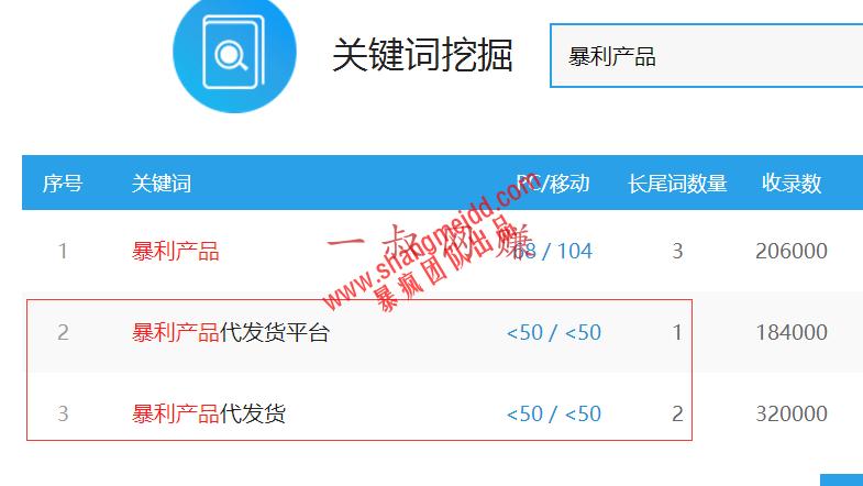 淘宝,赚钱 _ 淘宝/微商网店代理代销赚钱插图2