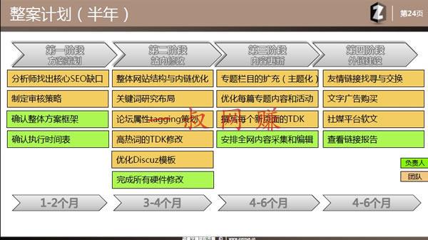 百度蝶变 SEO 获奖诊断书分享 _ 知乎话题排行榜,投资干洗店赚钱插图18