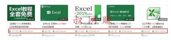 利用 Excel 也能赚钱的几个方法 有人已经借助它月入上万元 _ 赚钱插图3