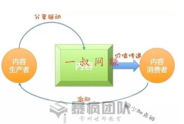 利用荔枝 fm 等音频平台推广引流盈利 _ 手机网上打字赚钱日结,在家里赚钱的工作插图2