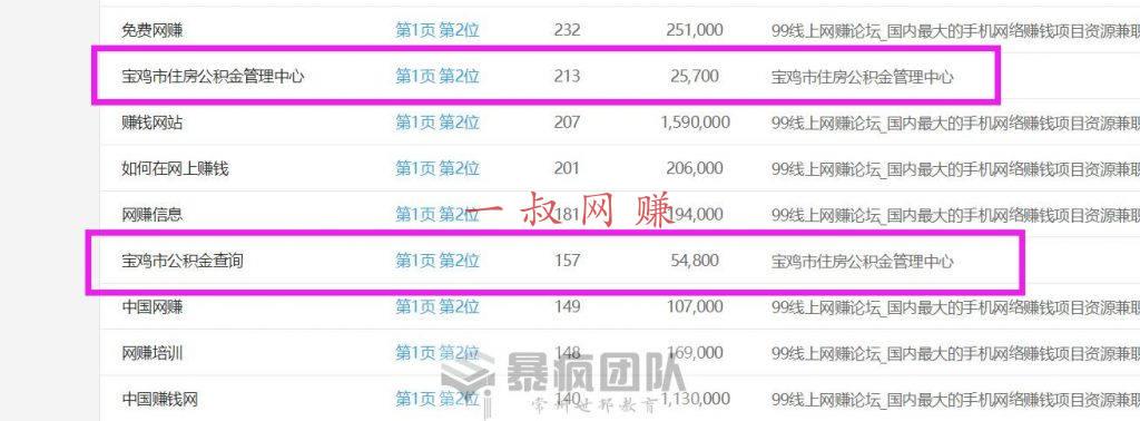 云课堂 app,洛克王国怎么赚钱快 _ 网赚论坛关键词排名异常插图2