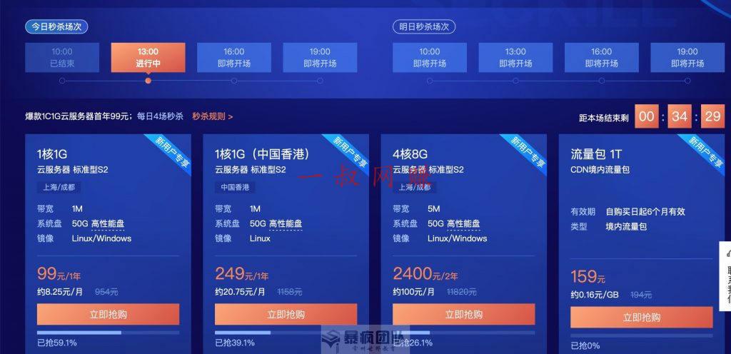 杜海涛的副业有哪些,上班族可以做的副业或者第二产业 _ 一小时快速搭建一个 wordpress 的网站插图2